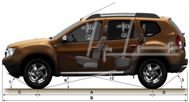 Dünyanın En Ucuz SUV'u Dacia Duster
